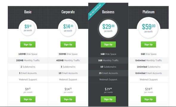 Crear una moderna tabla de precios con HTML y CSS3