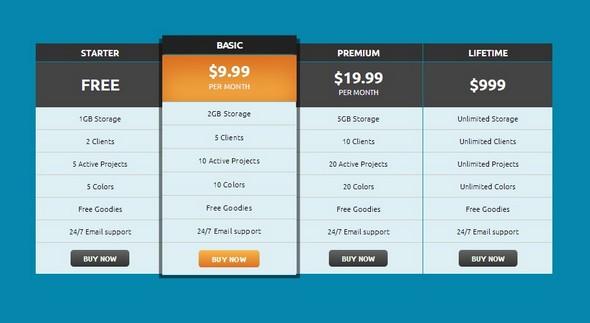 Tutorial para crear tabla de precios responsive