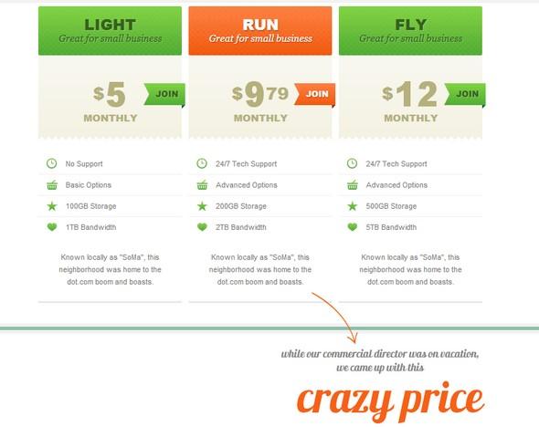 Efecto naranja CSS3 para una tabla de precios