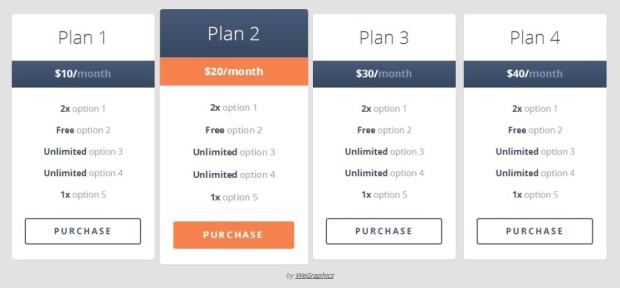 Tabla de precios responsive estilo FLAT